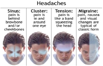 India Headache Treatment, India Headache Treatment Specialist, Headache Migraine Treatment India Headache & Migraine Clinic,, India Headache Clinic